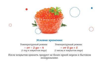 сколько хранится красная икра в холодильнике