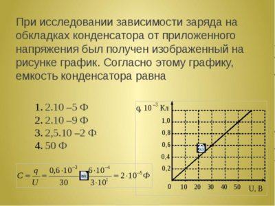 как определить мощность конденсатора
