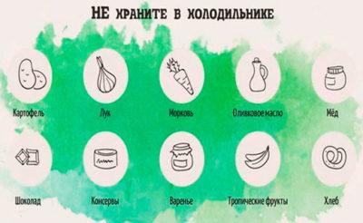 сколько хранится лук в холодильнике