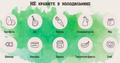 как правильно хранить продукты в холодильнике схема