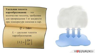 что такое парообразование в физике определение