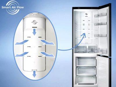 на какой полке в холодильнике холоднее